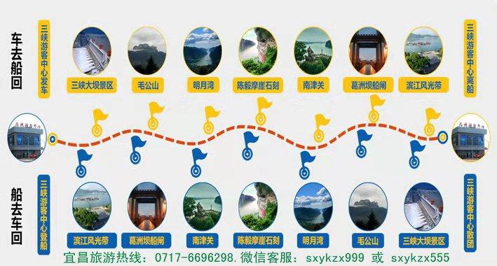 两坝一峡游览顺序图