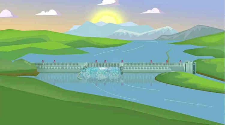 三峡大坝防洪示意图